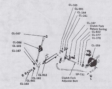 clutchkit clutch parts wiring diagram 2014 mustang clutch pedal at soozxer.org